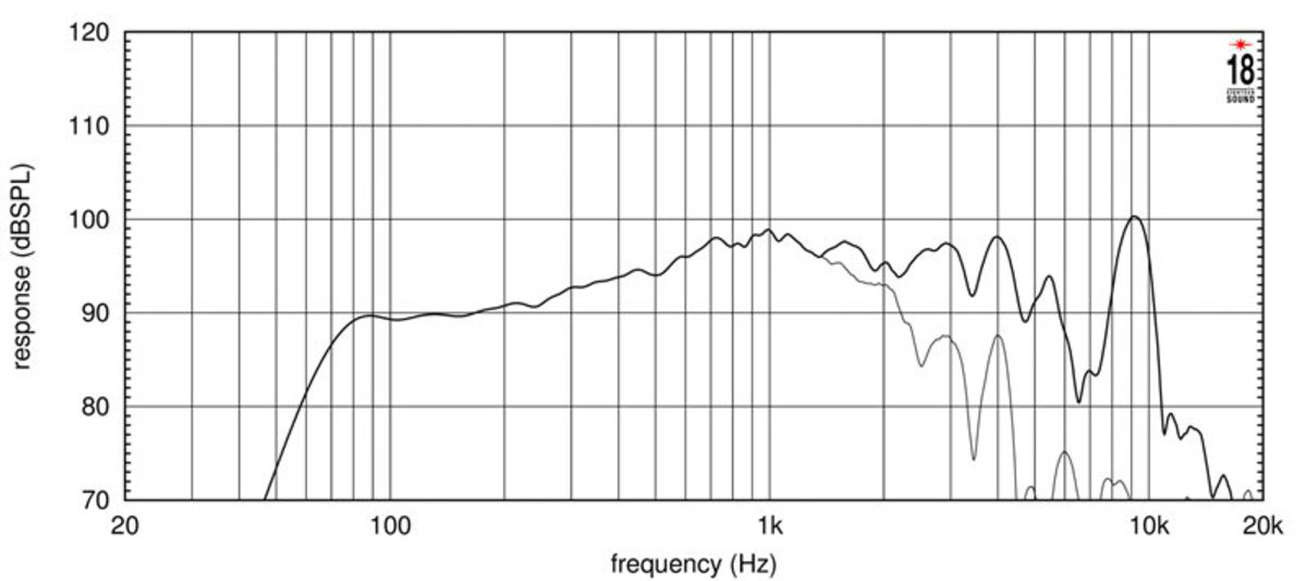 8NMB750 frequency response